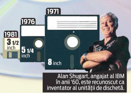Sejarah Ringkas Timeline Penciptaan Komputer Dari Tahun ...