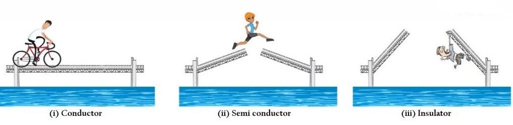 analogi teknik feynman mudah menghafal mudah faham ilmu pengetahuan