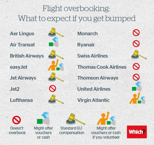 antara pampasan syarikat penerbangan
