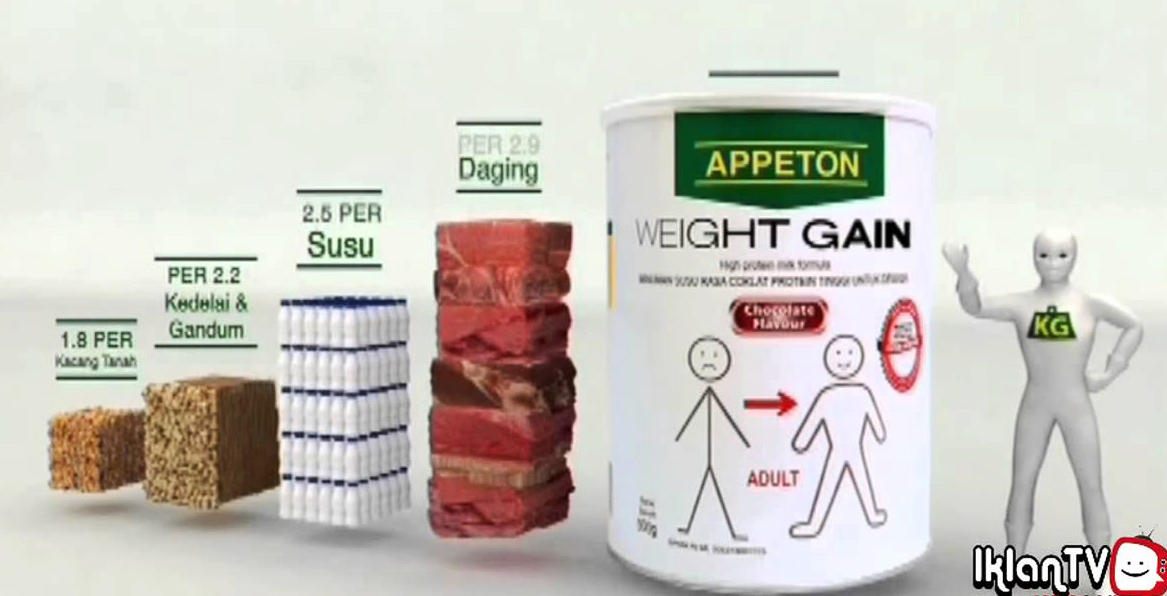 appeton weight gain 611