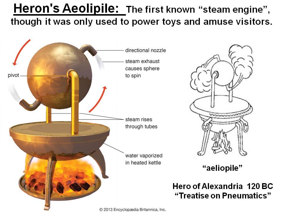 bagaimana aeolipile berfungsi