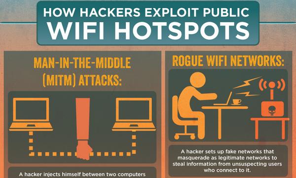 bahaya public wifi