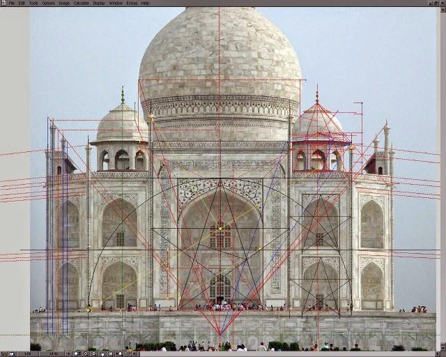 bangunan simetri