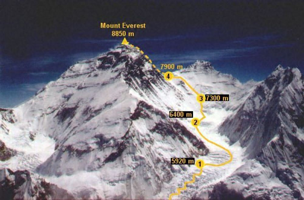 base camp gunung everest