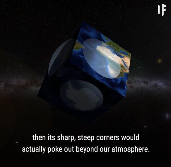 bentuk bumi kiub jika isipadu sama