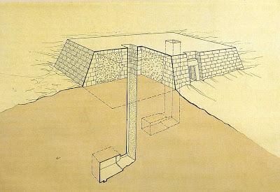 bentuk mastaba asas piramid