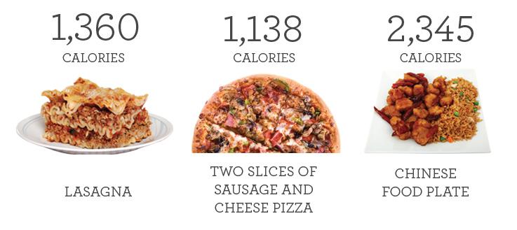 berapa banyak kalori dalam makanan