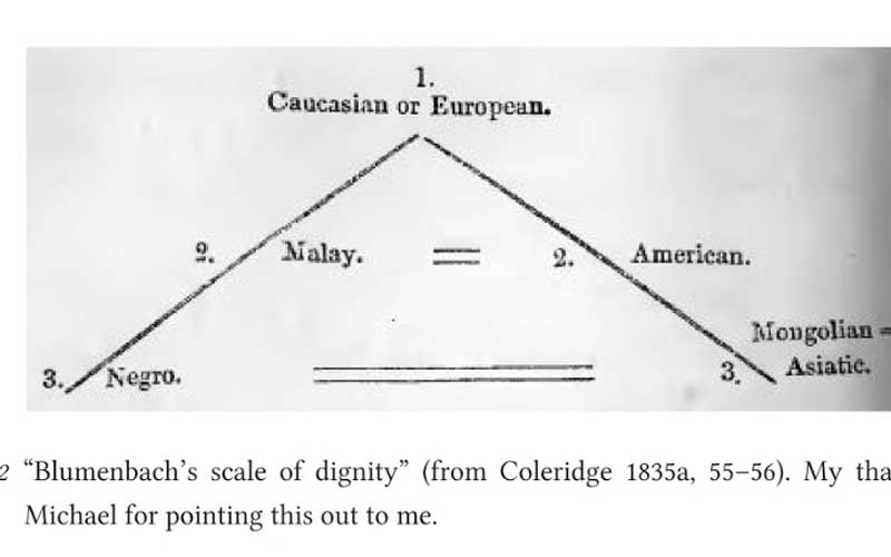blumenbach scale of dignity