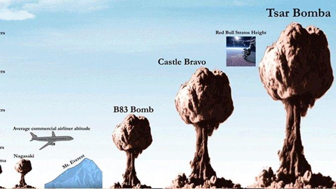 bom hidrogen bom paling dahsyat dan memusnahkan di dunia