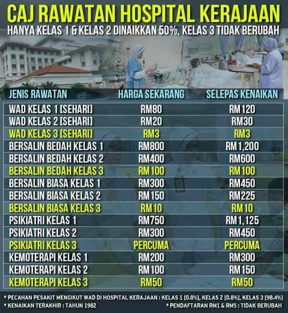 caj hospital naik2