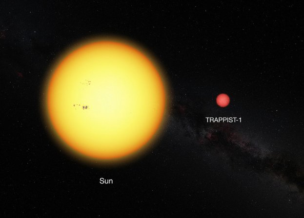 comparison between the sun and the ultracool dwarf star trappist 1 459