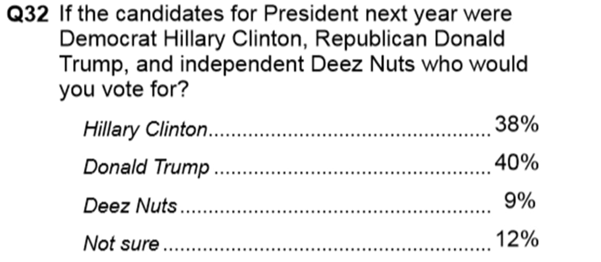 deez nuts trump clinton presidential