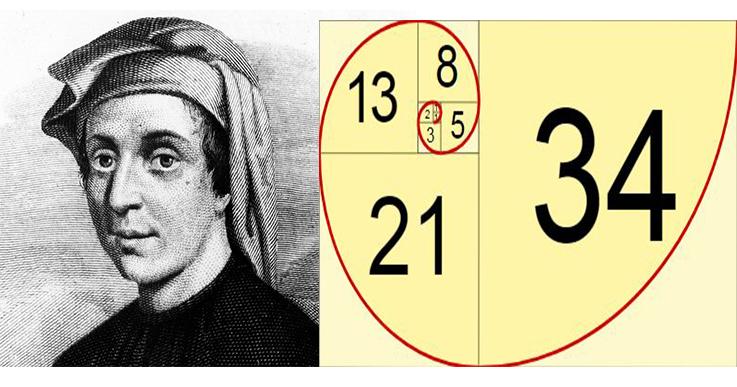 fibonacci sequence spiral oleh fibonacci ahli matematik itali