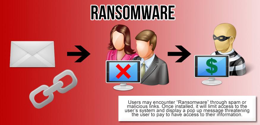 gambar ransomware infografik