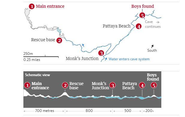grafik gua tham luang mangsa hilang di thailand