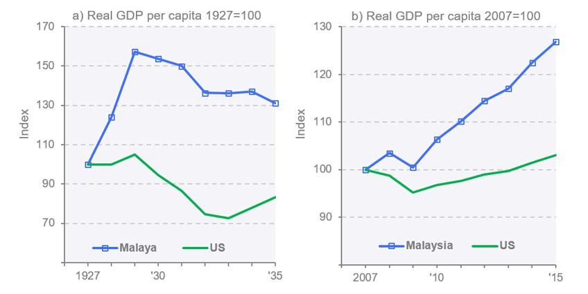 great depression kemelesetan ekonomi dunia paling buruk dalam sejarah 07