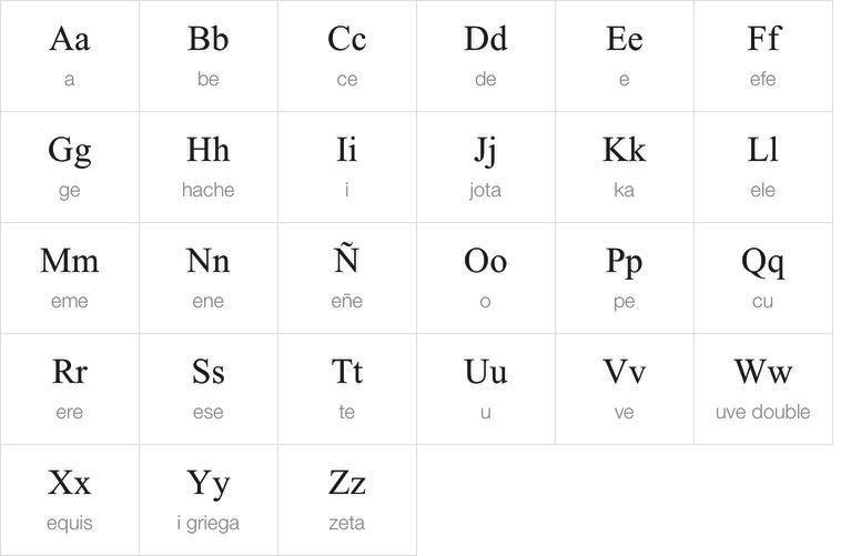 7 bahasa paling banyak digunakan di dunia