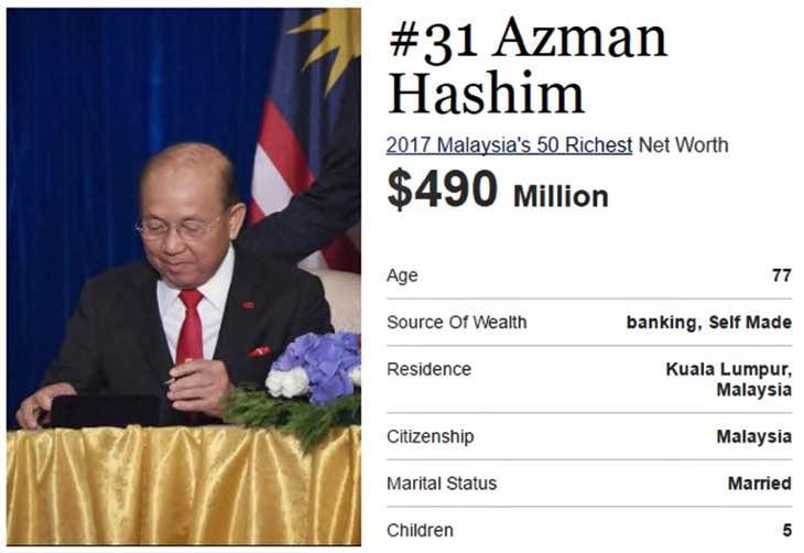 iluminasi azman hashim melayu malay entrepreneur usahawan berjaya4