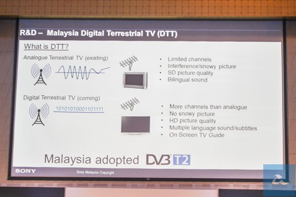iluminasi myfreeview dekoder televisyen malaysia br1m