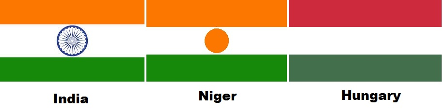 india niger hungary