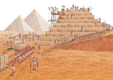 ini teori saintis tentang cara pembinaan piramid 4
