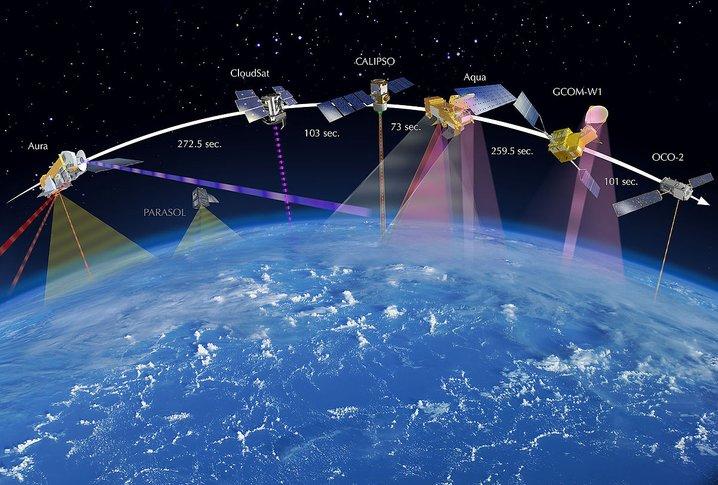 jenis satelit di angkasa