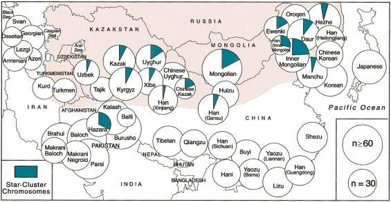 kajian genetik keturunan genghis khan