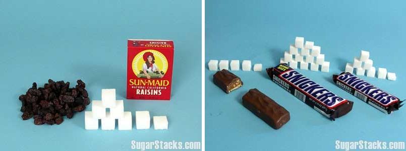 kandungan gula dalam kismis berbanding satu bar snickers