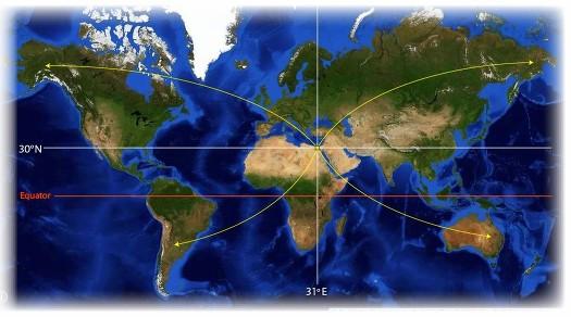 kedudukan piramid giza di pusat bumi