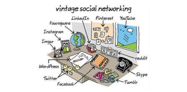 kehidupan sebelum internet
