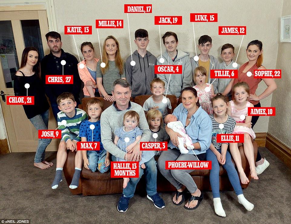 keluarga radford paling besar di united kingdom dengan 20 orang anak