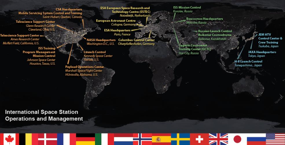 kerjasama antarabangsa sains
