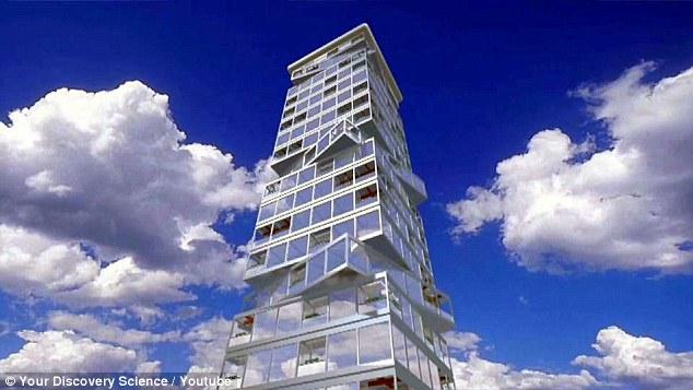 konsep rekaan bangunan berputar