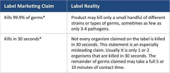 label bakteria