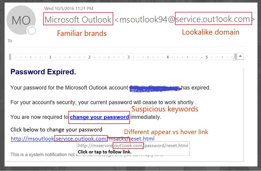 link phishing scam