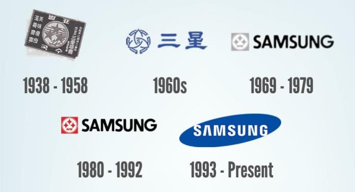 logo samsungs