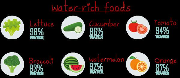 minum air masak, jadual minum air masak, cara minum air masak. tip minum air masak, cara cukup minum air masak