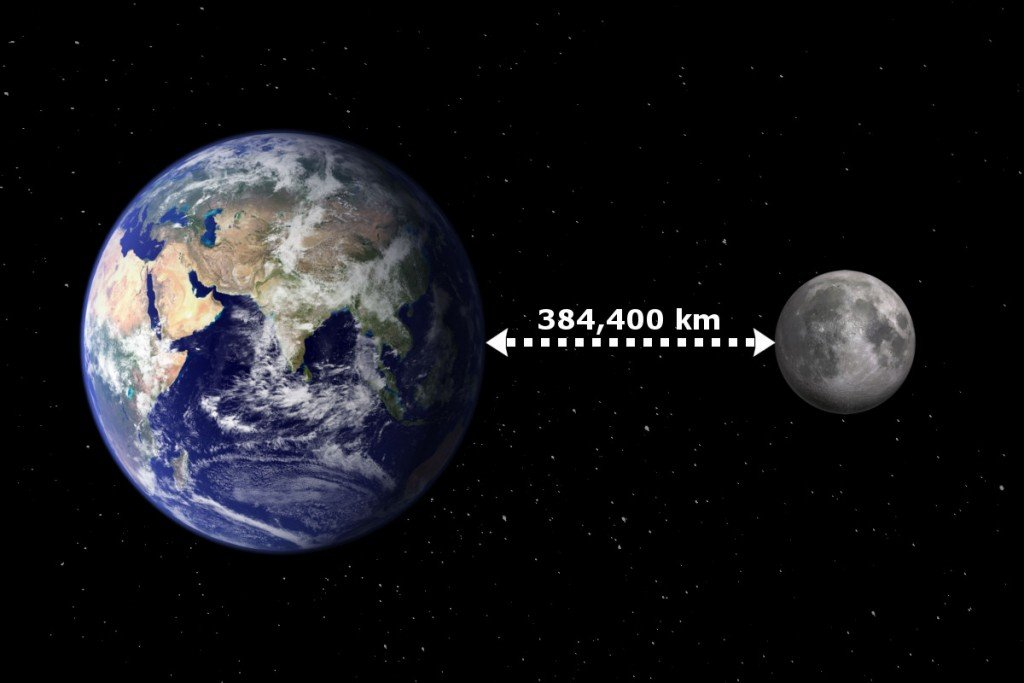 manusia boleh berhijrah tinggal di bulan 4