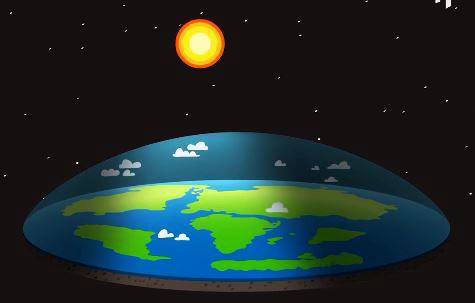 matahari mengorbit bumi jika bumi itu mendatar