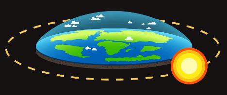 matahari mengorbit bumi jika bumi itu mendatar2