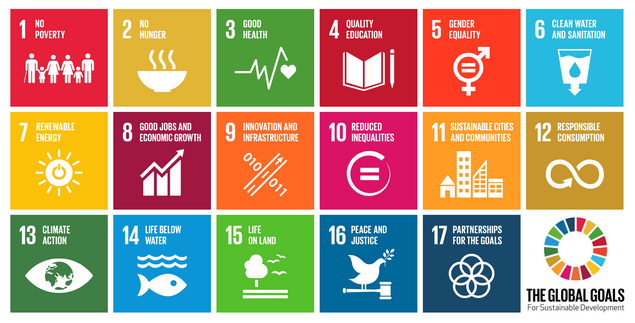 matlamat pembangunan lestari sustainable development tokyo olimpik 2020 metropolitan