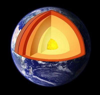 medan geomagnetik mungkin tak wujud jika bumi mendatar 2