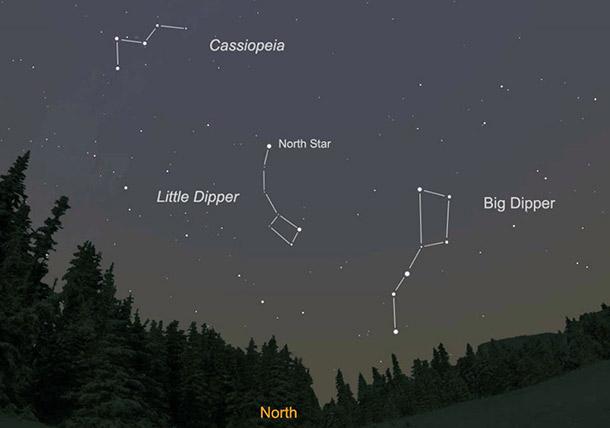 navigasi dengan bintang