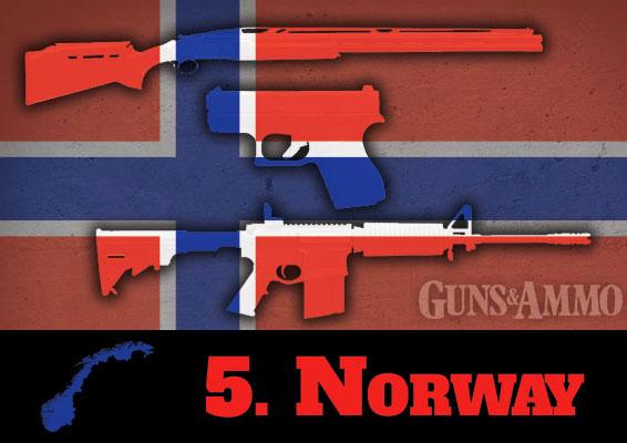 negara paling longgar undang undang senjata api 10