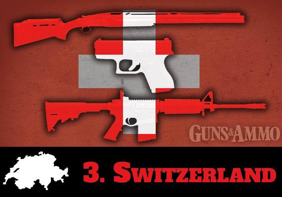 negara paling longgar undang undang senjata api 8