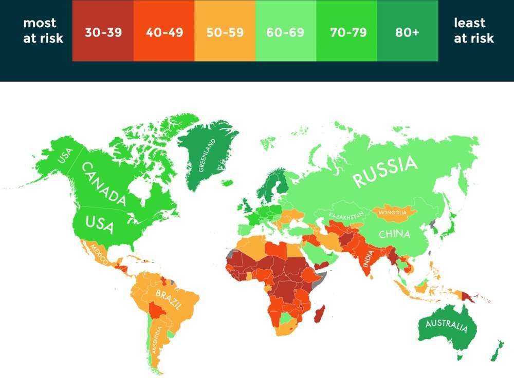 negara yang akan terselamat daripada perubahan iklim