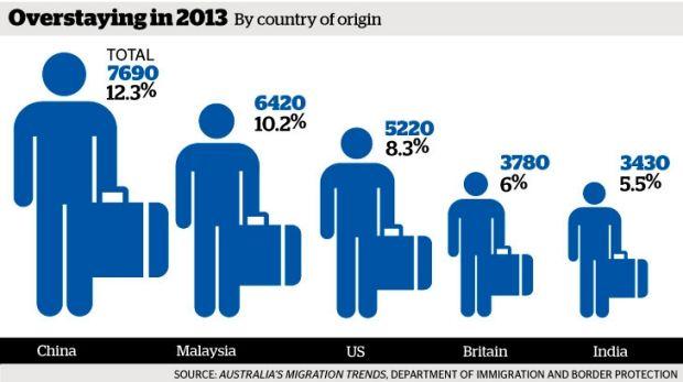 orang malaysia pati