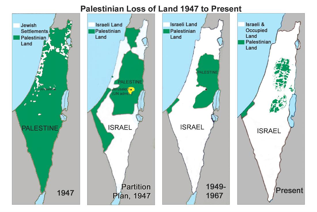 palestin kehilangan tanah mereka kepada israel