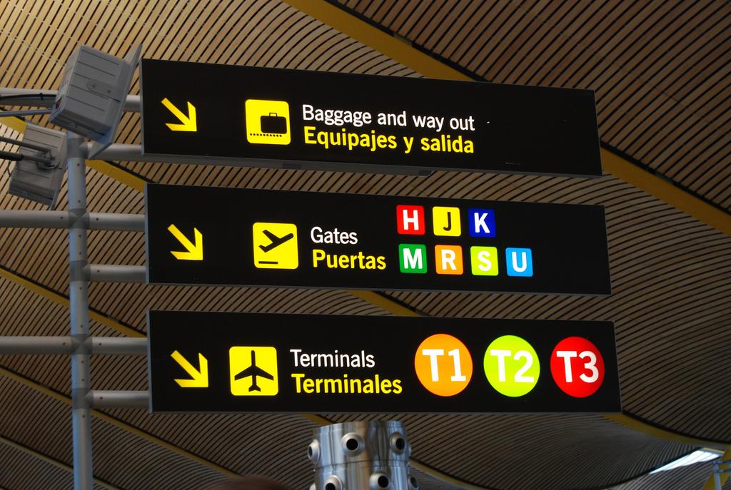 papan tanda penunjuk arah