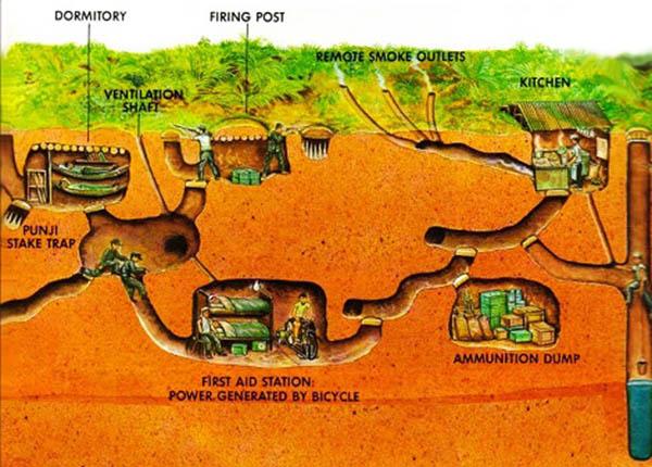 pembinaan terowong cu chi